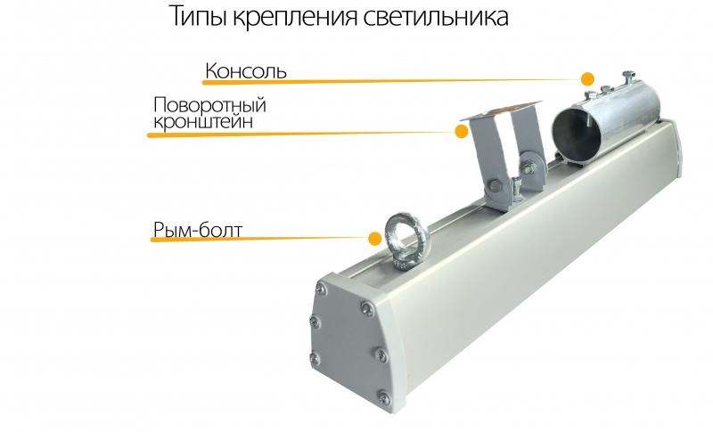 LED светильник PROM-OPTIK-110 12300лм 700x75x75мм